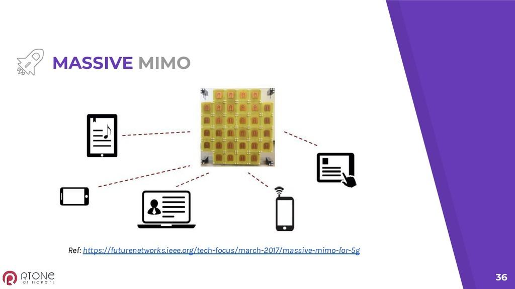 36 MASSIVE MIMO Ref: https://futurenetworks.iee...