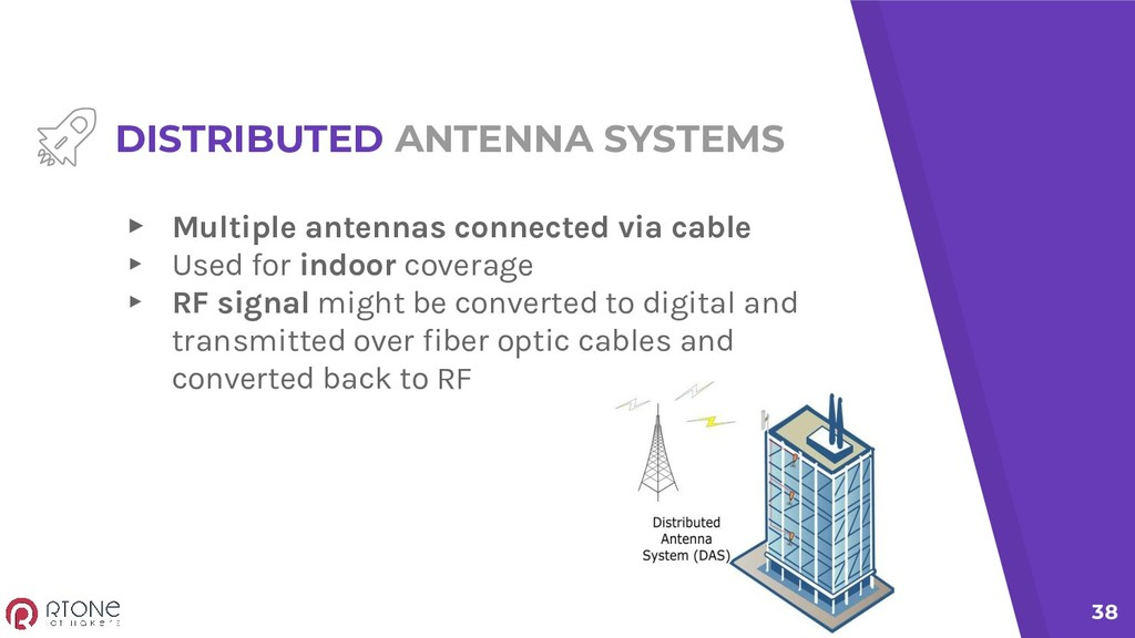 38 DISTRIBUTED ANTENNA SYSTEMS ▸ Multiple anten...