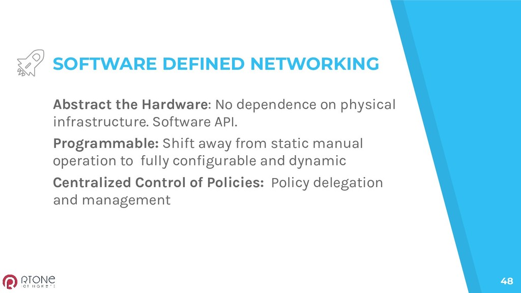 48 SOFTWARE DEFINED NETWORKING Abstract the Har...