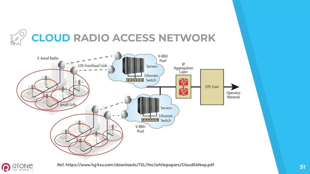 51 CLOUD RADIO ACCESS NETWORK Ref: https://www....