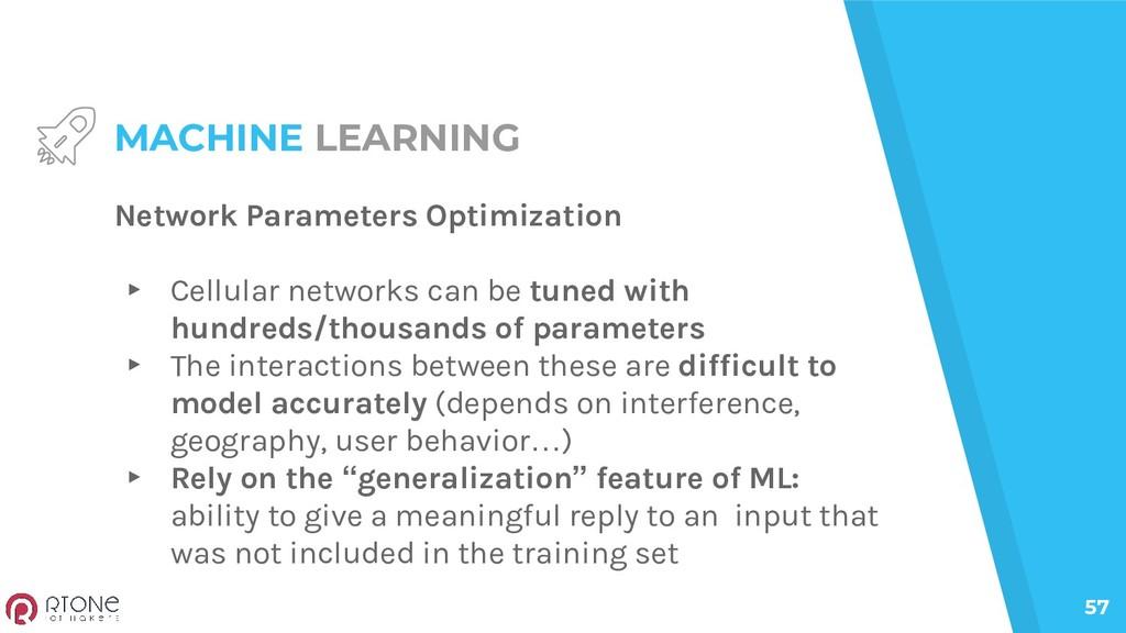 57 MACHINE LEARNING Network Parameters Optimiza...