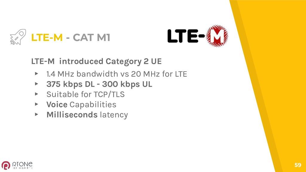 59 LTE-M - CAT M1 LTE-M introduced Category 2 U...