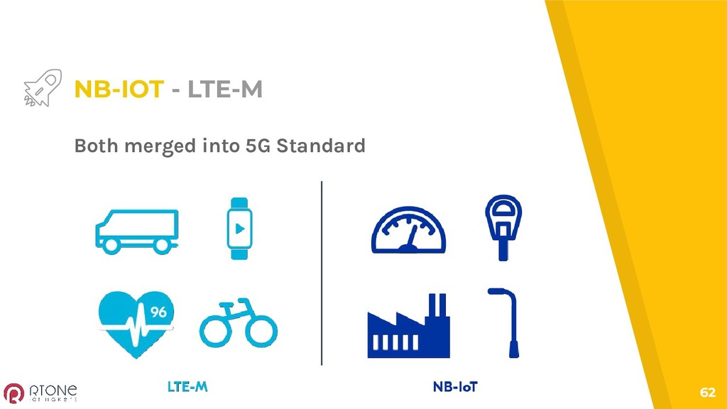 62 NB-IOT - LTE-M Both merged into 5G Standard