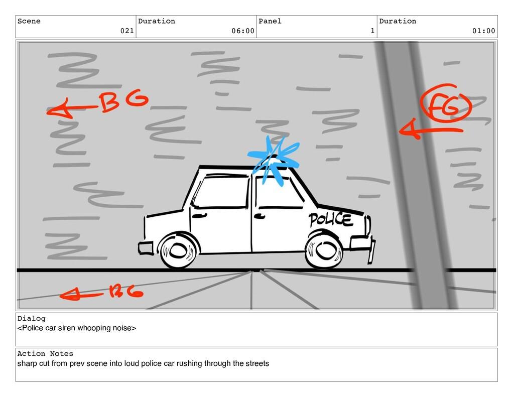 Scene 021 Duration 06:00 Panel 1 Duration 01:00...
