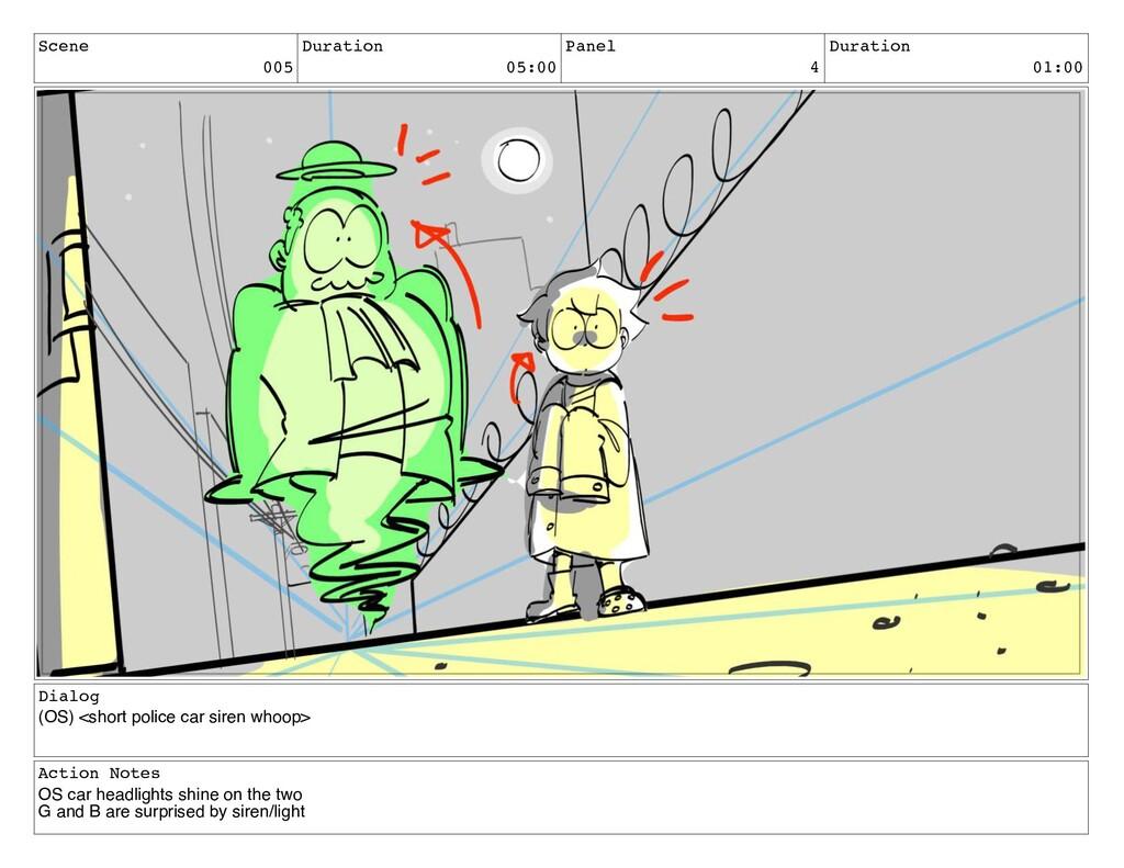 Scene 005 Duration 05:00 Panel 4 Duration 01:00...
