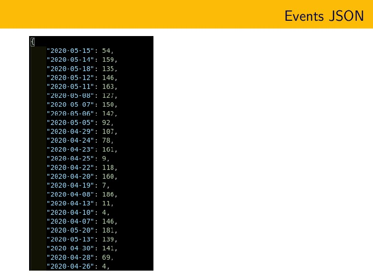 Events JSON