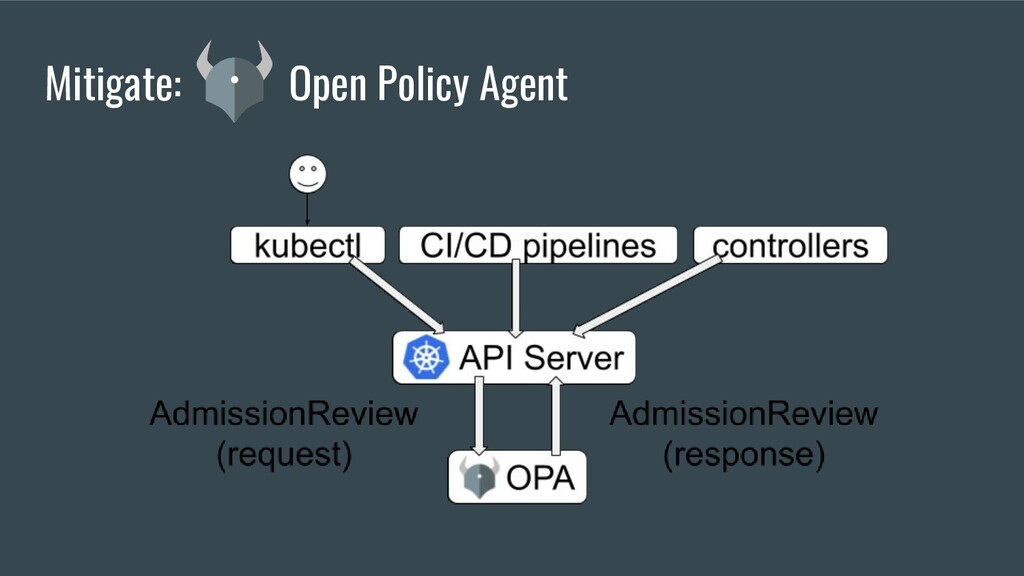 Mitigate: Open Policy Agent