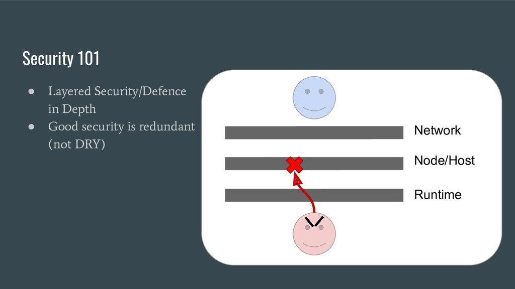 Security 101 ● Layered Security/Defence in Dept...