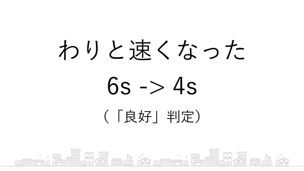 ΘΓͱ͘ͳͬͨ TT ʢʮྑʯఆʣ