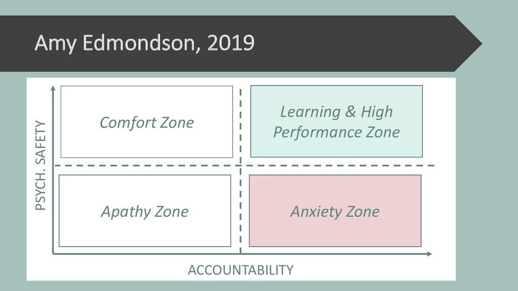 Amy Edmondson, 2019 Apathy Zone Learning & High...