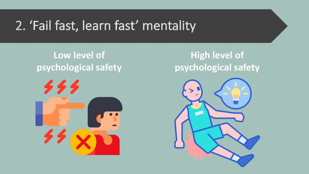 2. 'Fail fast, learn fast' mentality Low level ...