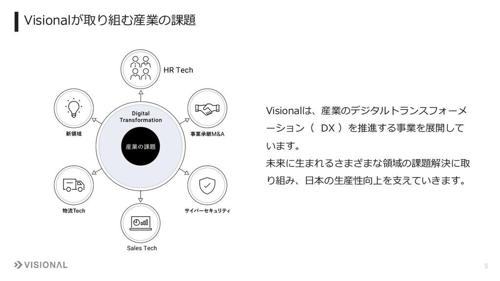 5 Visionalが取り組む産業の課題 Visionalは、産業のデジタルトランスフォーメ ...