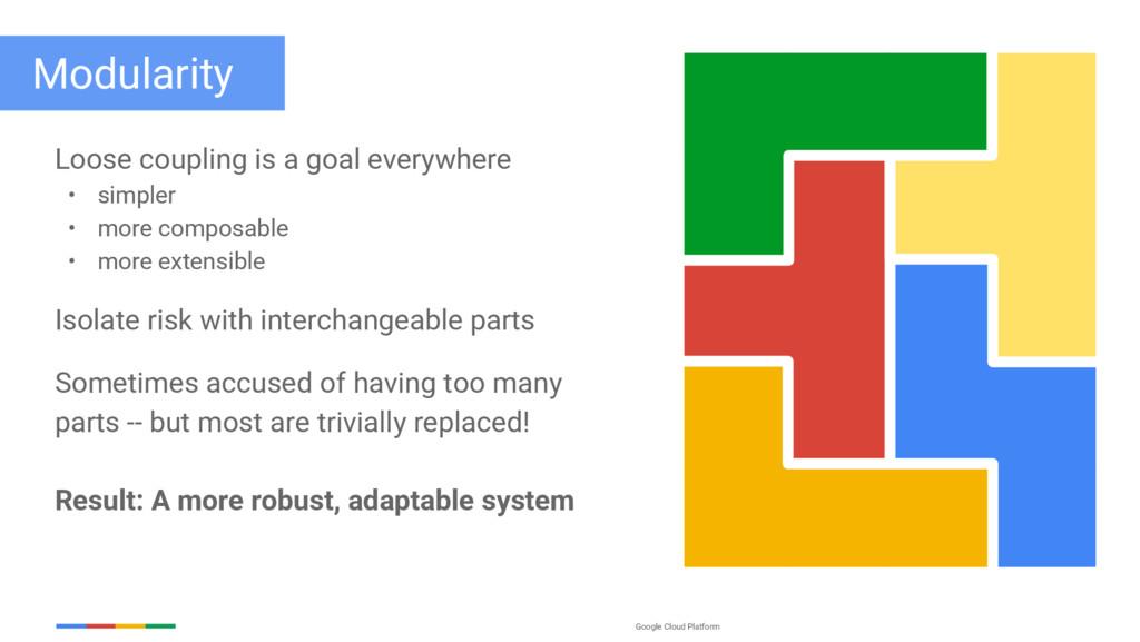 Google Cloud Platform Modularity Loose coupling...