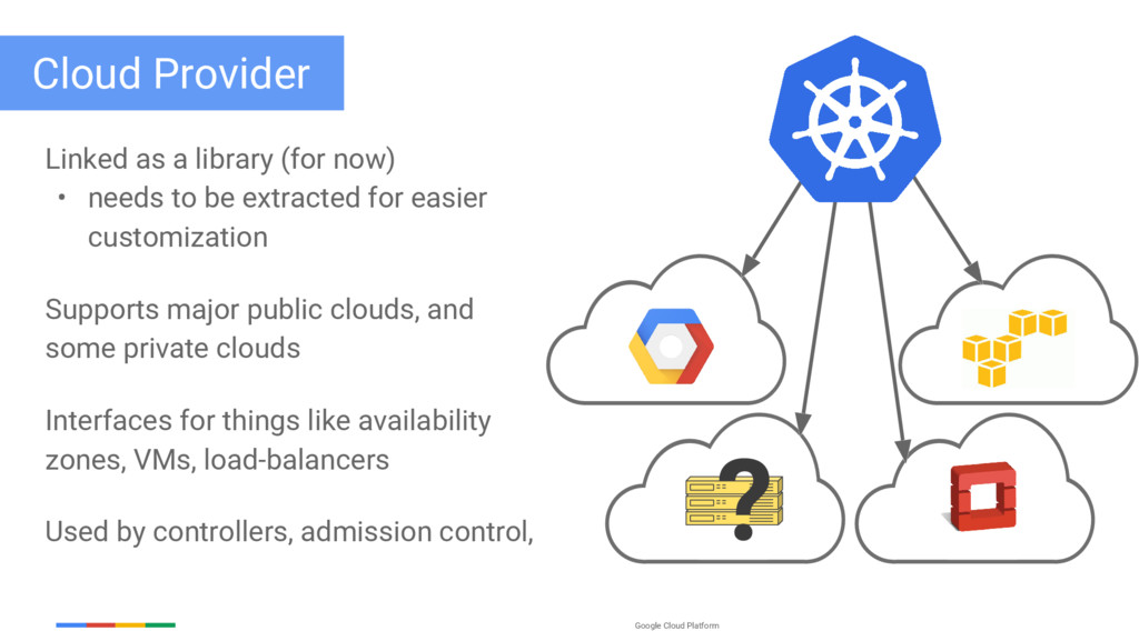 Google Cloud Platform Linked as a library (for ...