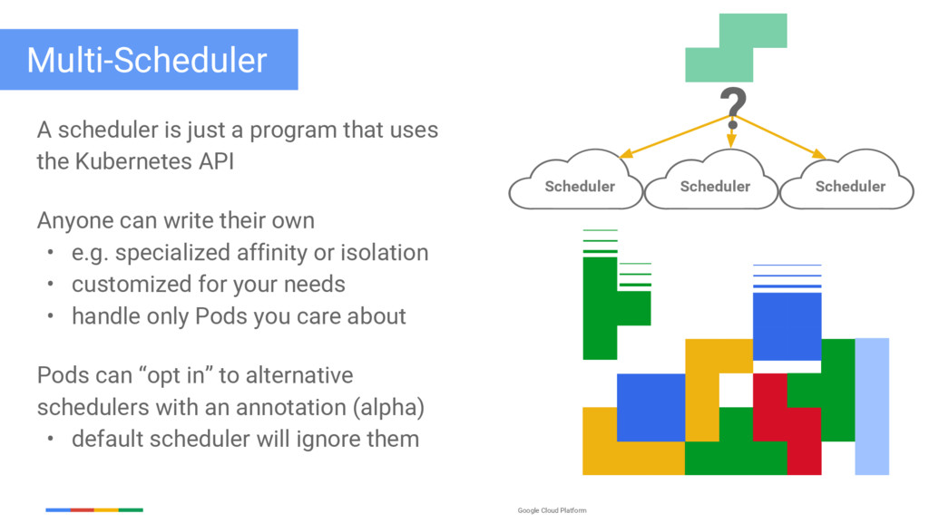 Google Cloud Platform A scheduler is just a pro...