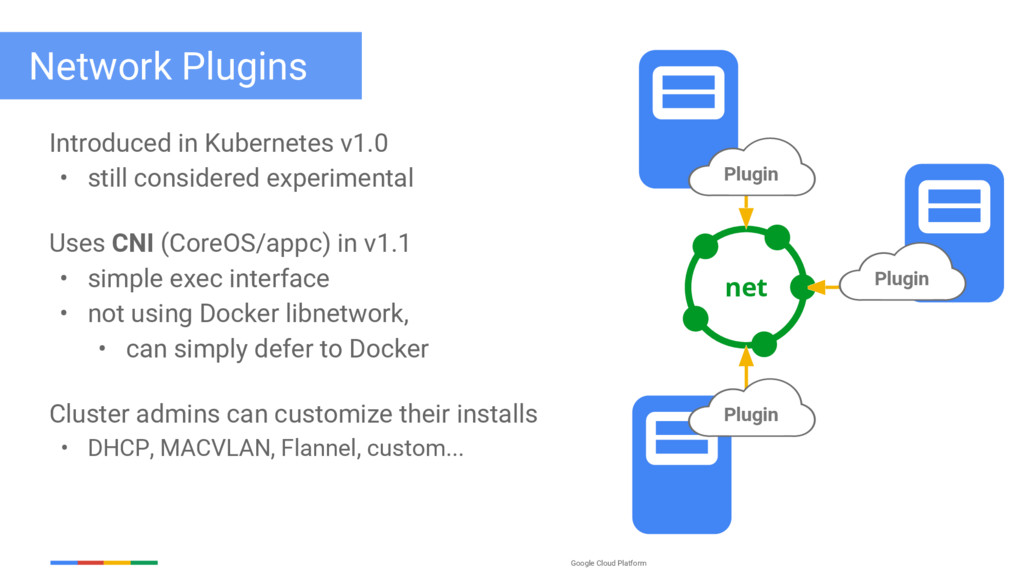 Google Cloud Platform Network Plugins Introduce...