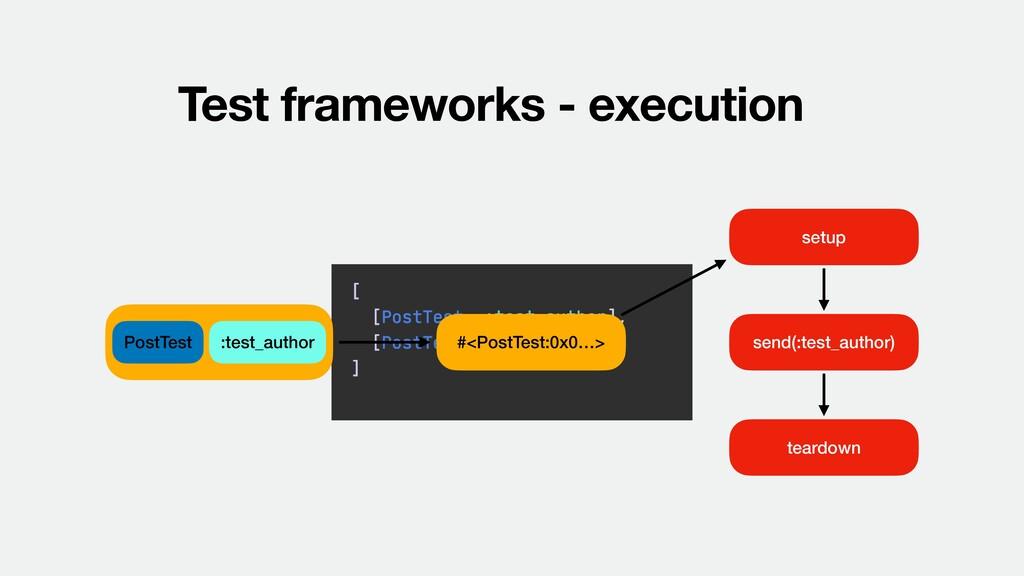 Test frameworks - execution PostTest :test_auth...