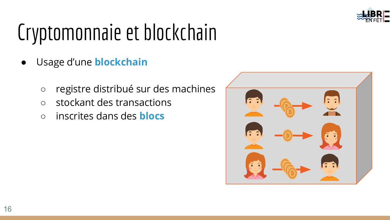 Cryptomonnaie et blockchain ● Usage d'une block...