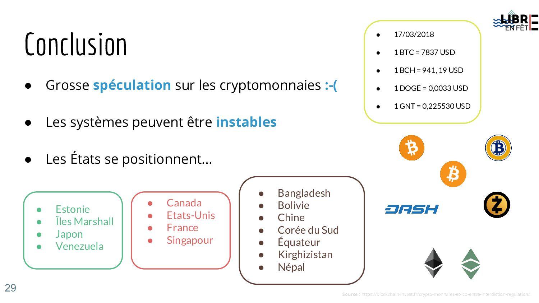 Conclusion ● Grosse spéculation sur les cryptom...