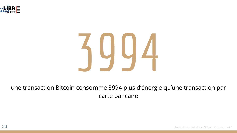 3994 une transaction Bitcoin consomme 3994 plus...