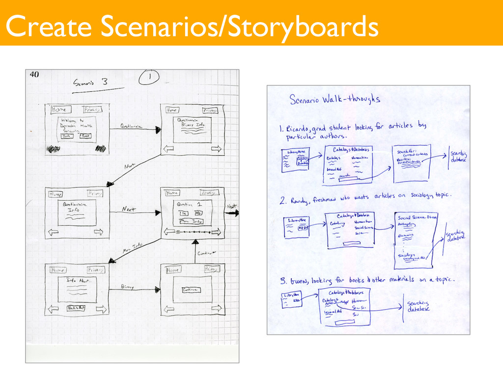Create Scenarios/Storyboards