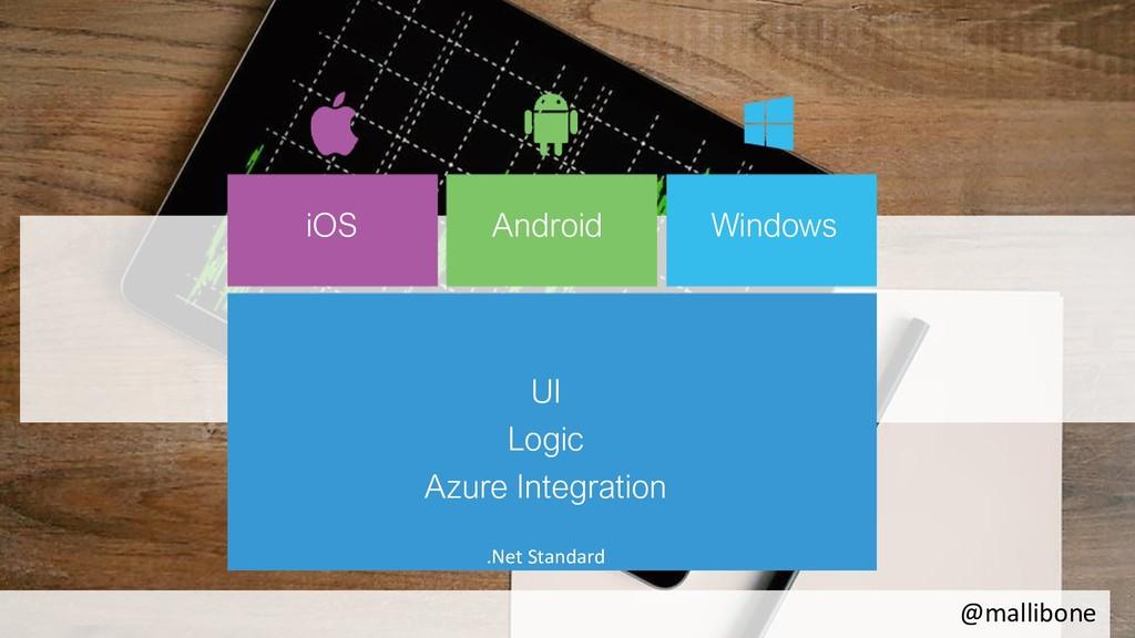 @mallibone Shared App Logic in C# iOS Android W...