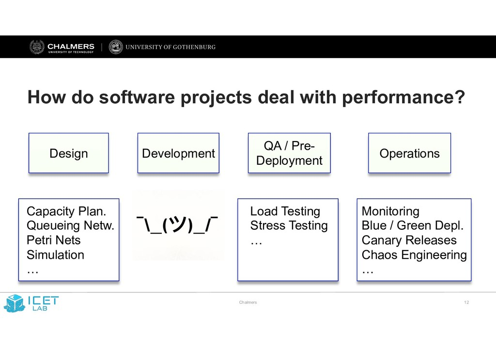 Chalmers !12 How do software projects deal with...