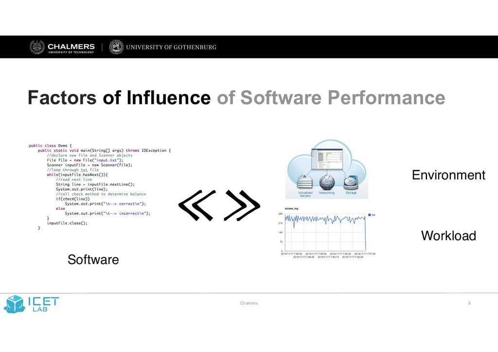 Chalmers !8 Factors of Influence of Software Pe...