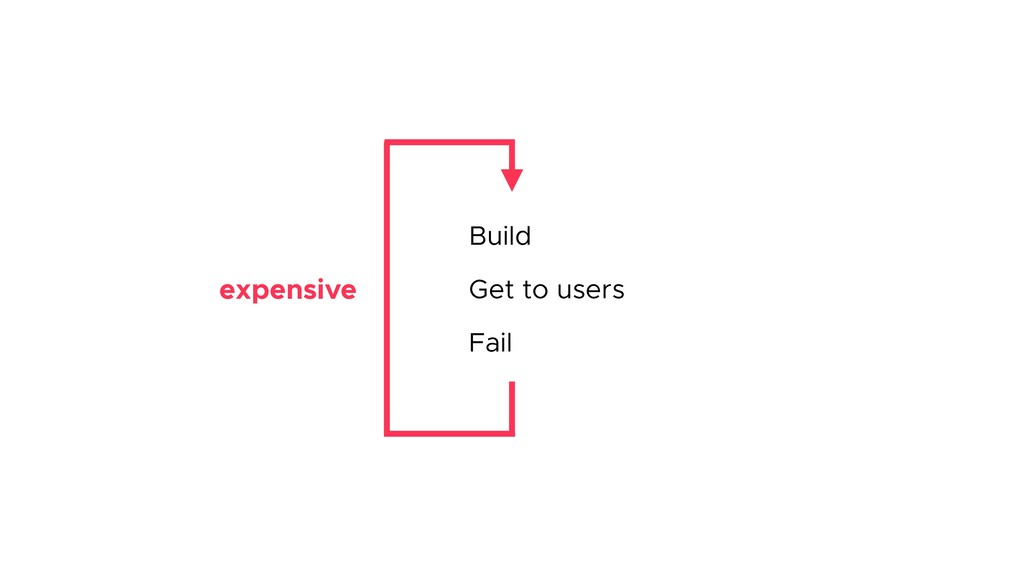 Build Get to users Fail expensive