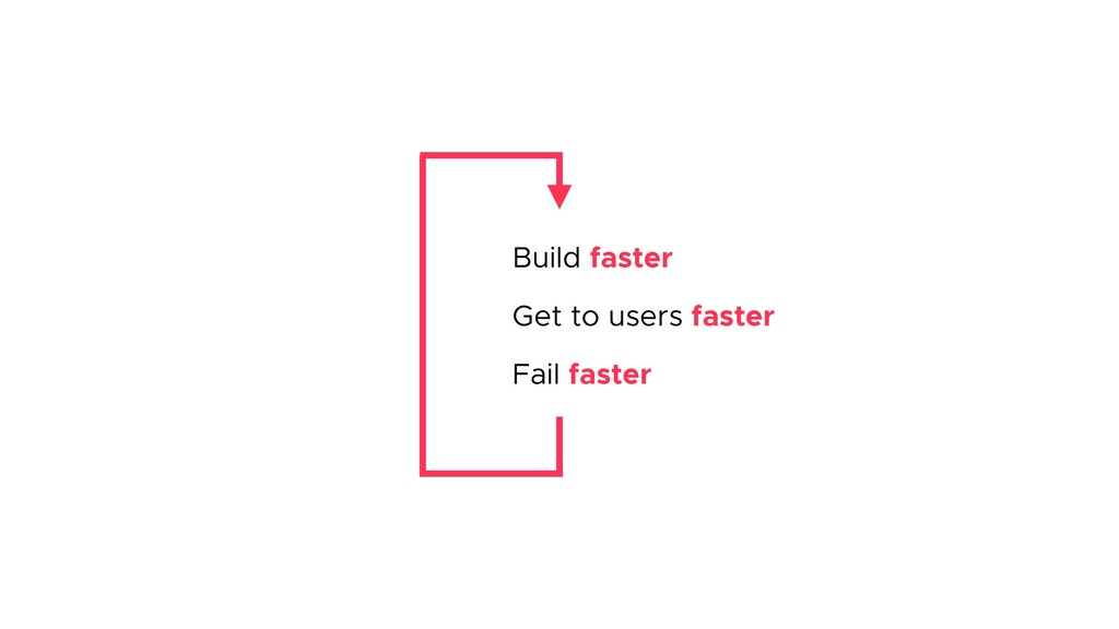 Build faster Get to users faster Fail faster