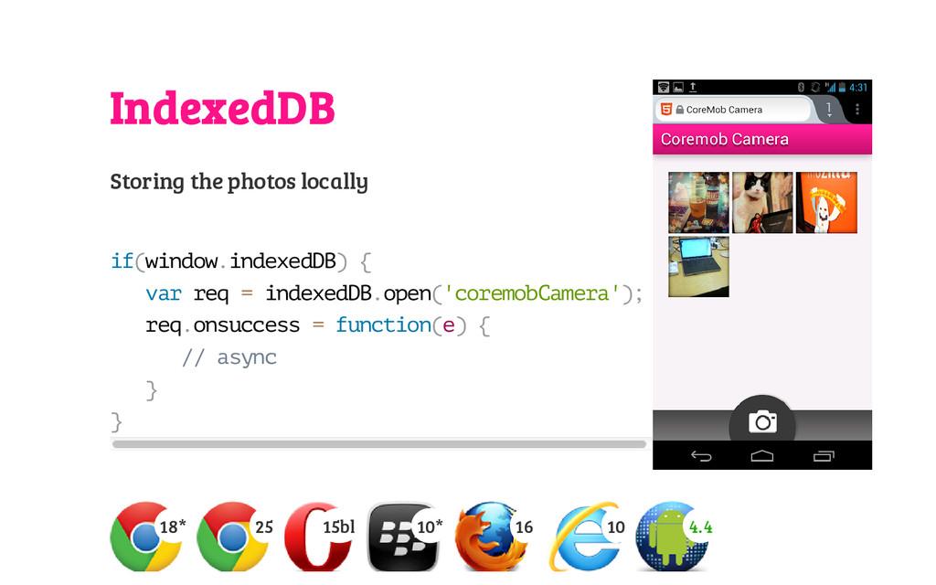 IndexedDB Storing the photos locally i f ( w i ...