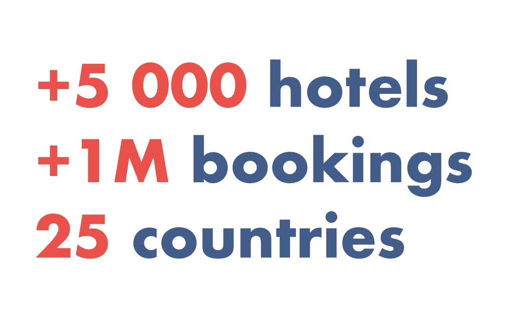 +5 000 hotels +1M bookings 25 countries