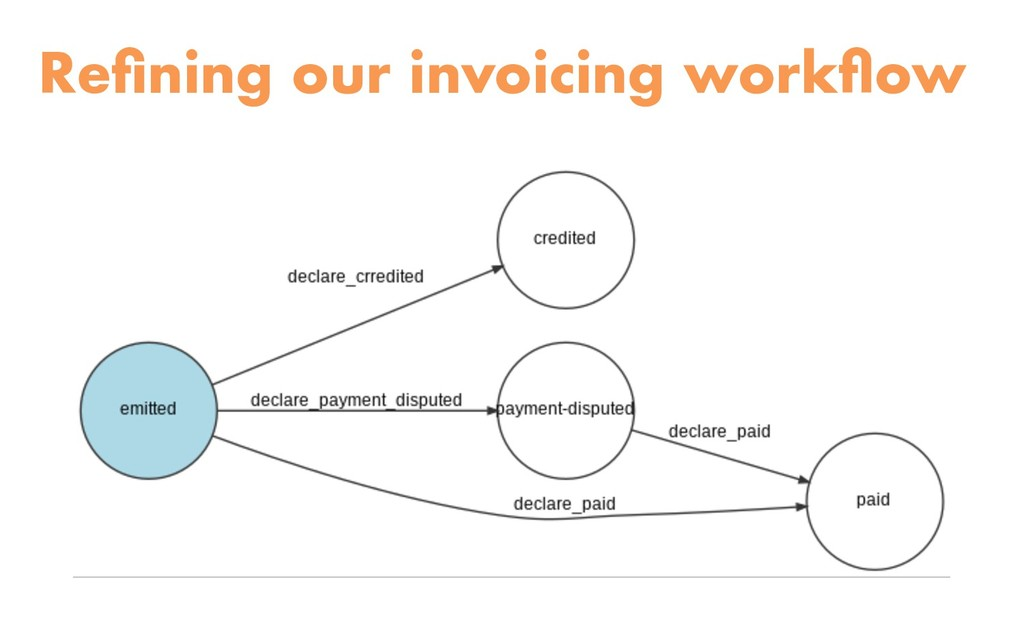 Refining our invoicing workflow