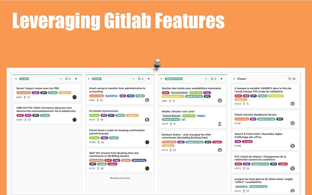 Leveraging Gitlab Features