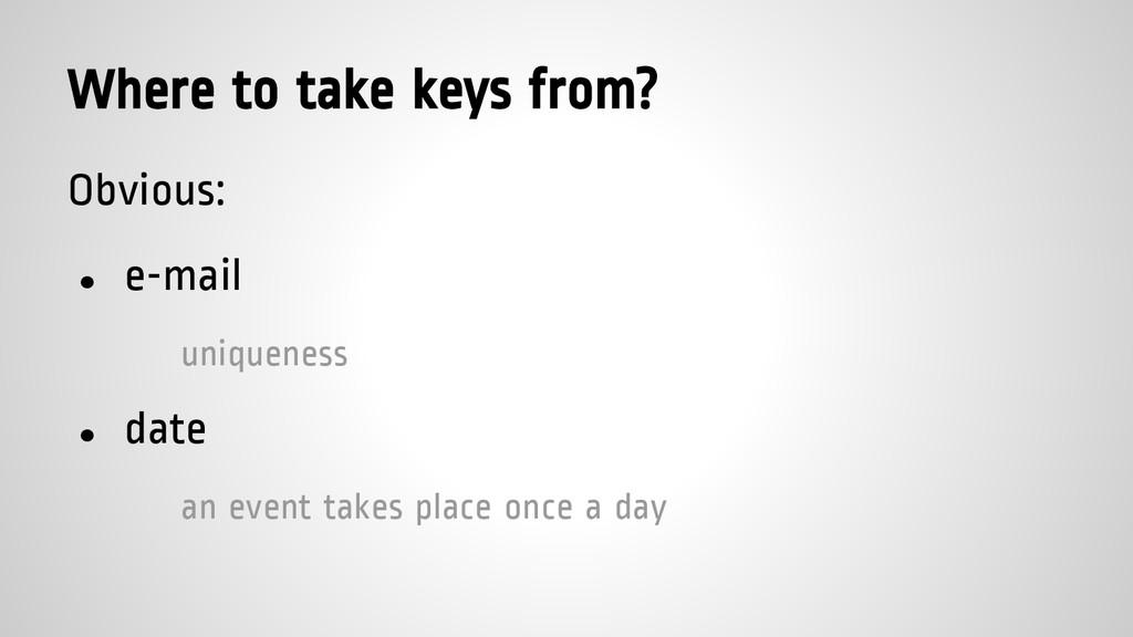 Where to take keys from? Obvious: ● e-mail uniq...