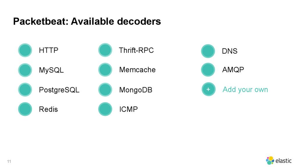 Packetbeat: Available decoders 11 HTTP MySQL Po...