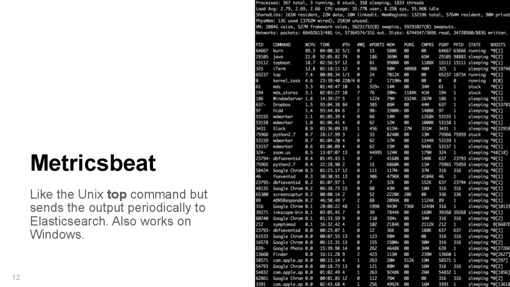 Like the Unix top command but sends the output ...