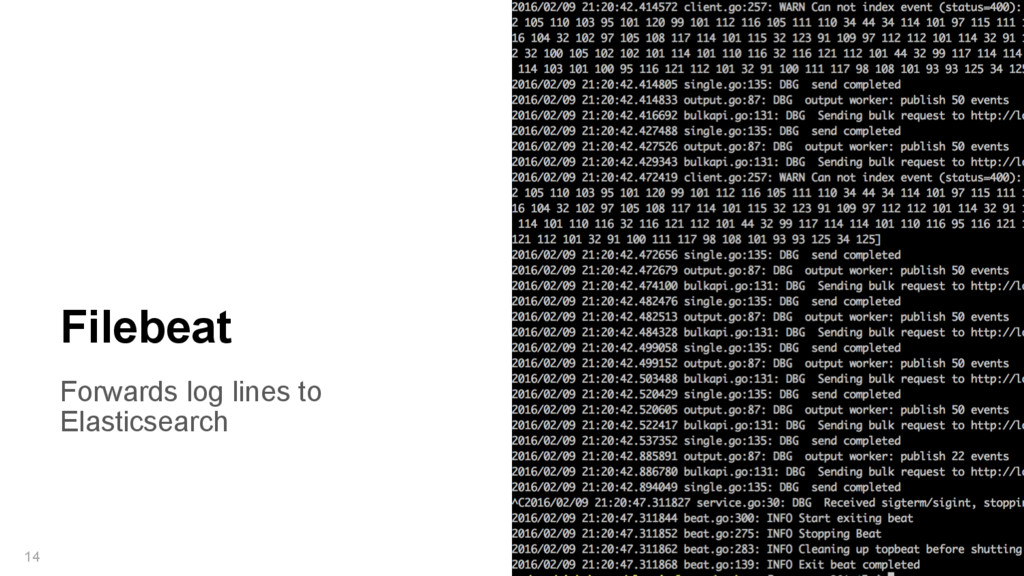 Forwards log lines to Elasticsearch 14 Filebeat