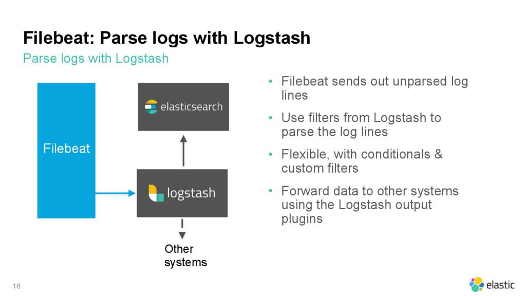 Filebeat: Parse logs with Logstash Parse logs w...