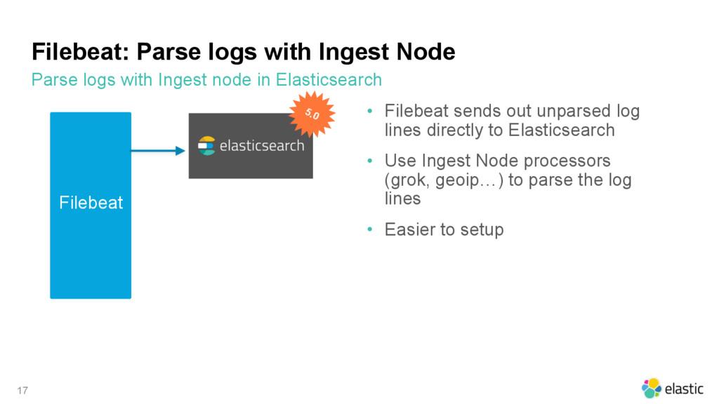 Filebeat: Parse logs with Ingest Node Parse log...