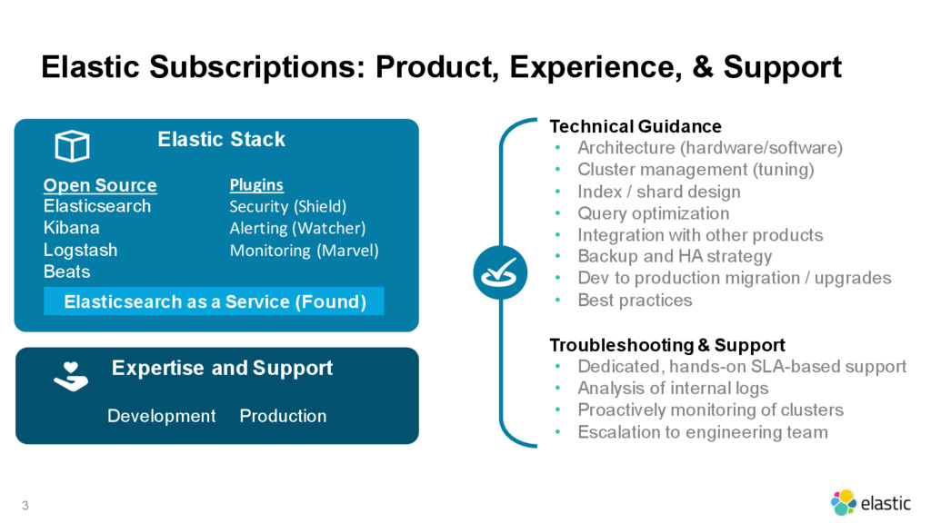 Elastic Subscriptions: Product, Experience, & S...