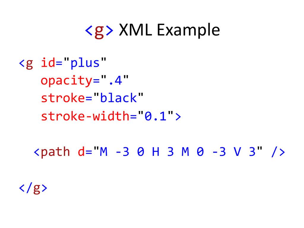 """<g> XML Example  <g id=""""plus"""" ..."""
