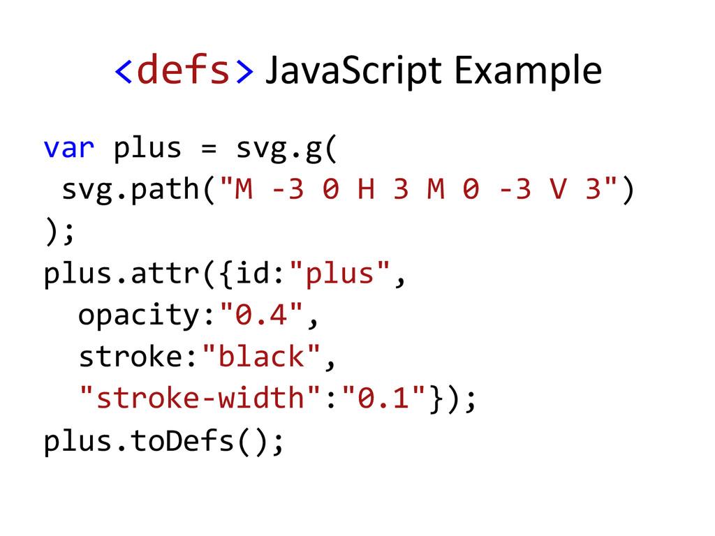 <defs> JavaScript Example  var plus...