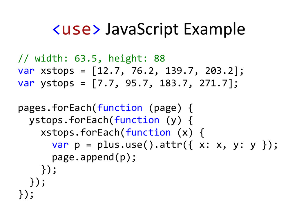 <use> JavaScript Example  // width:...