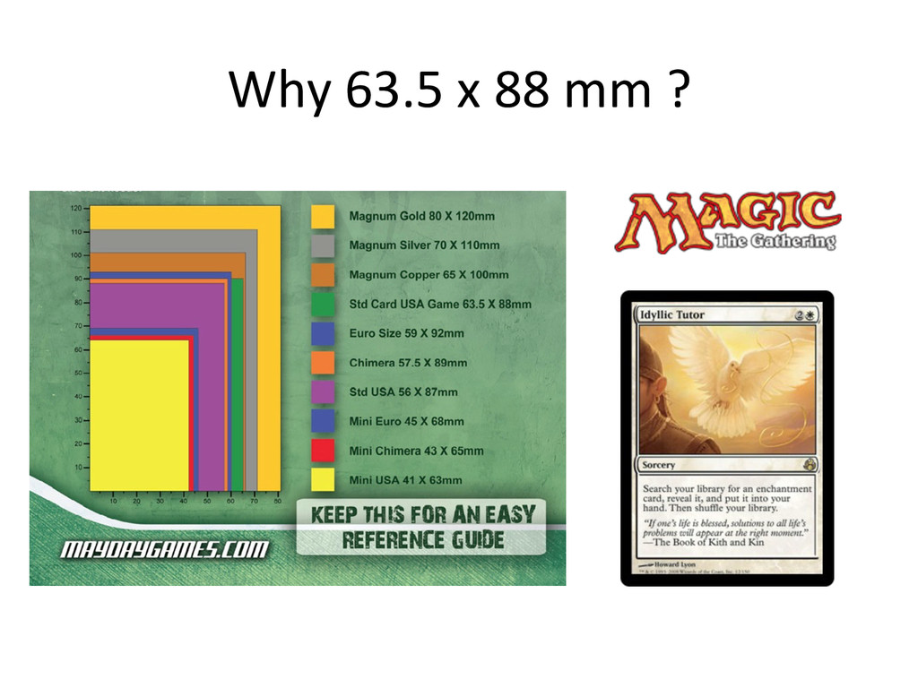 Why 63.5 x 88 mm ?