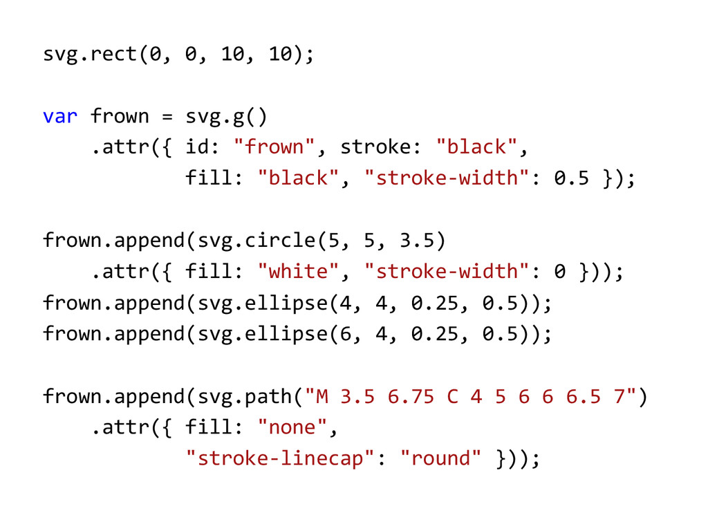 svg.rect(0, 0, 10, 10);    var...