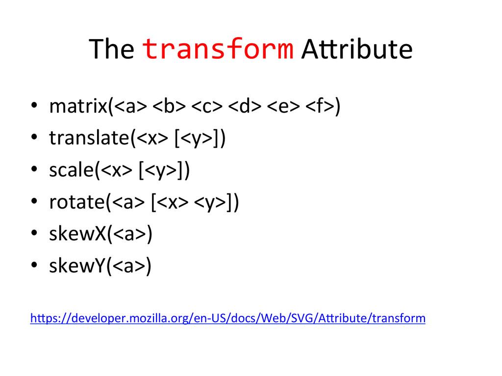 The transform Aeribute  • matrix(<a>...