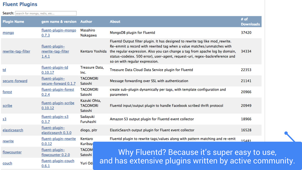 Why Fluentd? Because it's super easy to use, an...