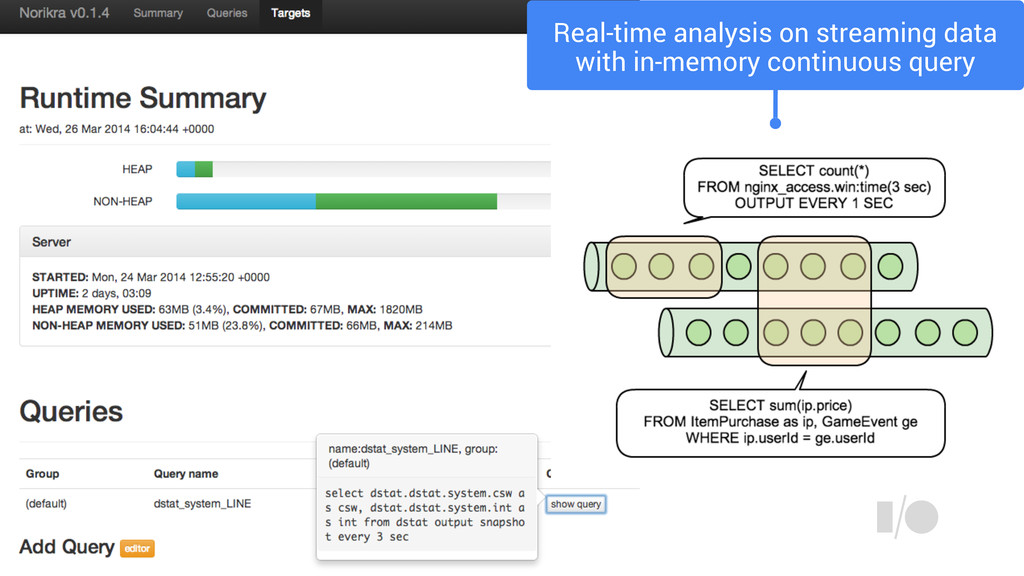 Real-time analysis on streaming data with in-me...