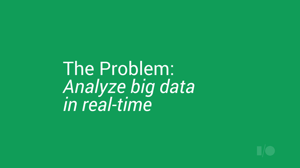 The Problem: Analyze big data in real-time